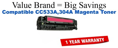 CC533A,304A Magenta Compatible Value Brand toner